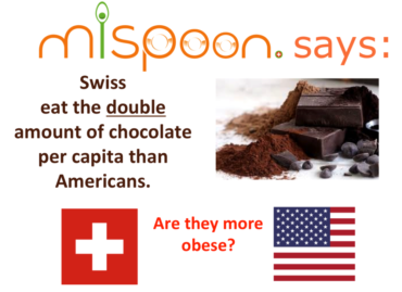 #mispoon says: swiss eat the double amount of chocolate per capita than americans. Are they more obese?