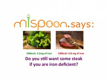 mispoon says: 100kcal of broccoli provide 2,2mg of iron, while 100kcal of red meat provide 0.8mg of iron. Do you still want some steak if you are iron deficient?